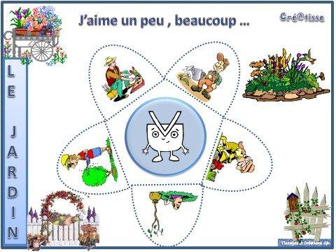 GRAMMAIRE - LE VERBE - L'INFINITIF : séquence CP /CE1 • ReCreatisse