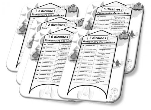 Fichiers maths nombres et calculs pour l 39 ann e ce1 for Nombre 13 signification