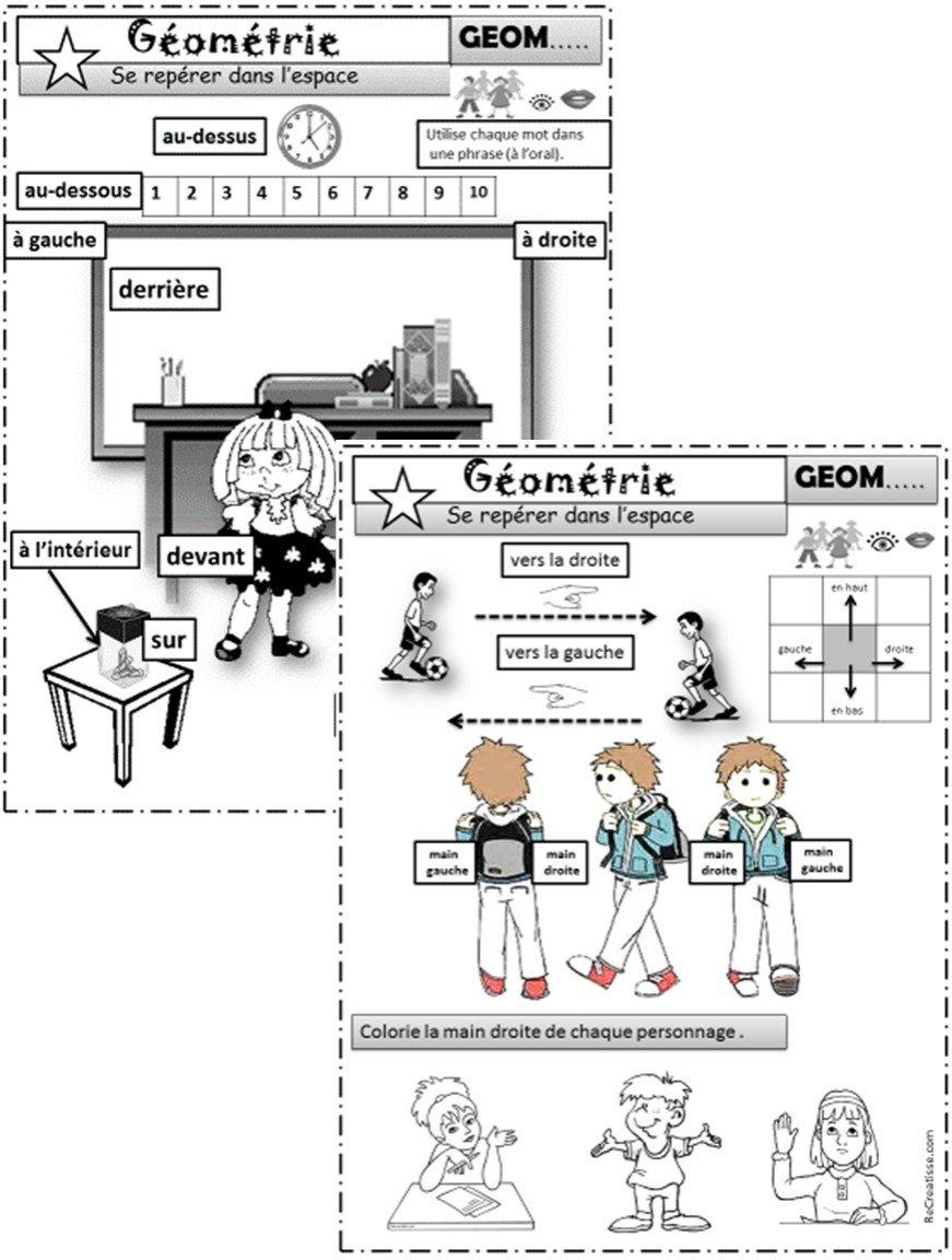 Coloriage Reperage Dans Lespace.Sequence Geometrie Reperage Et Orientation Dans L Espace Recreatisse