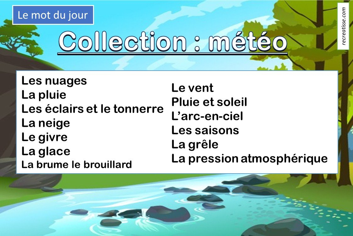 Séquence vocabulaire et expression écrite autour de la météo ... e19f0f39030d