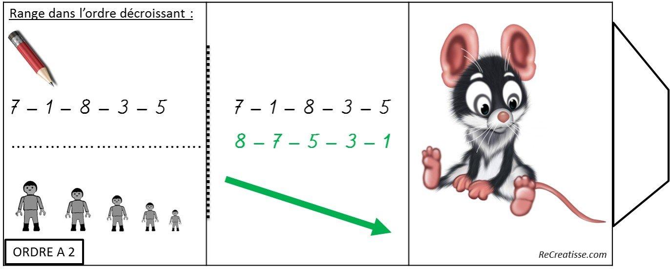 Les Petits Exercices De Recreatisse Pour Les Maths Recreatisse