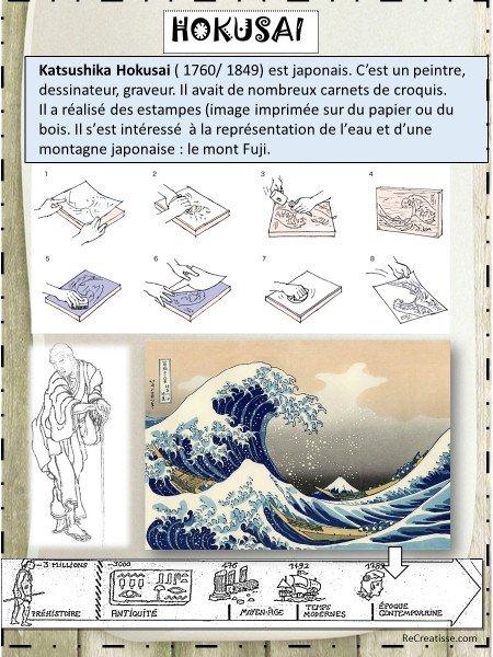 La vague : Hokusai et Suzy Lee • ReCreatisse