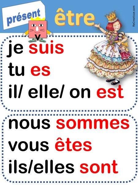 Affichages Et Outils Pour La Conjugaison Recreatisse