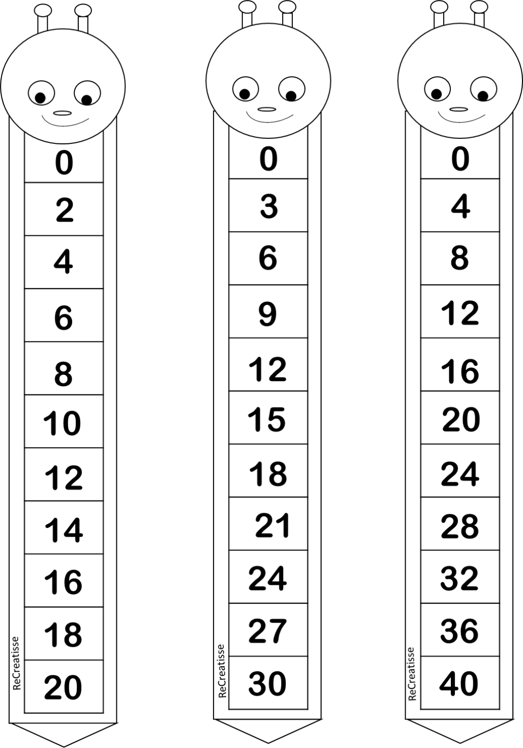 Apprendre Les Tables De Multiplication Recreatisse
